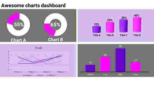 Analyse kpi dashboard template powerpoint