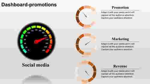 kpi dashboard template powerpoint - Social media