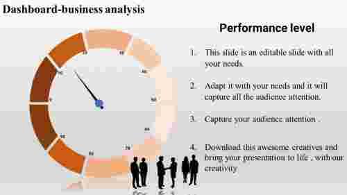 Speedometer kpi dashboard template powerpoint