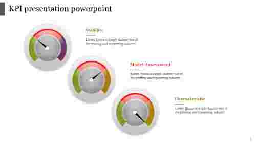 Qualitykpipresentationpowerpoint