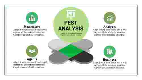 Cicle model Pest Analysis PPT Presentation