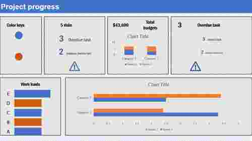 project dashboard PPT-charts diagram