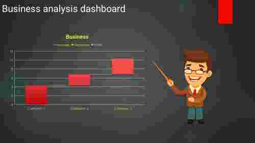 Analysis dashboard powerpoint template slide