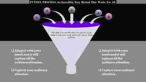 Funnel powerpoint  template - Input model