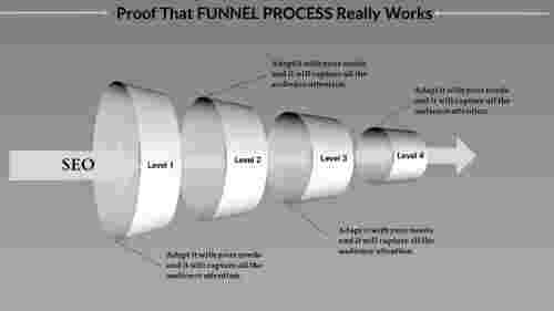 Funnel presentation template - 3D Horizontal
