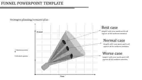 Strategic funnel powerpoint template