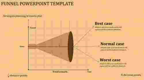 funnel powerpoint template - Strategic planning