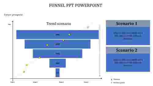 funnel PPT powerpoint - Graphical model