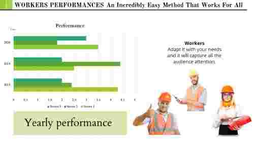 kpi dashboard powerpoint template - Performance