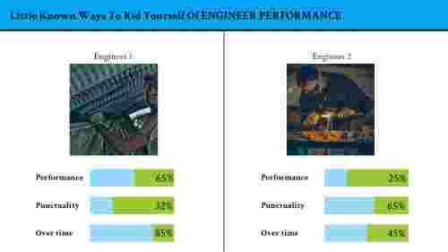 performancePPTtemplates