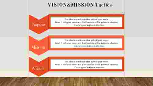vision and mission PPT presentations