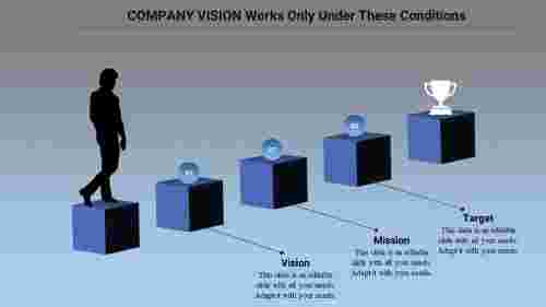 vision and mission PPT template-Five stage