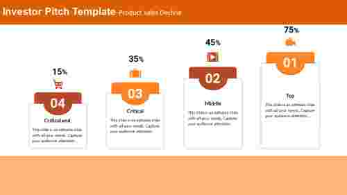 investor pitch template-product sales-decline-4-orange