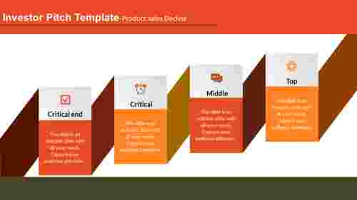 investor pitch deck powerpoint template-product sales-decline-4-orange
