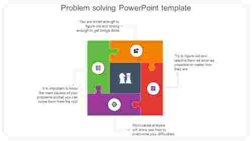 Free - Puzzle Model Problem Solving Powerpoint Template