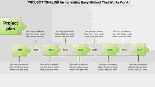 measurable project plan and timeline