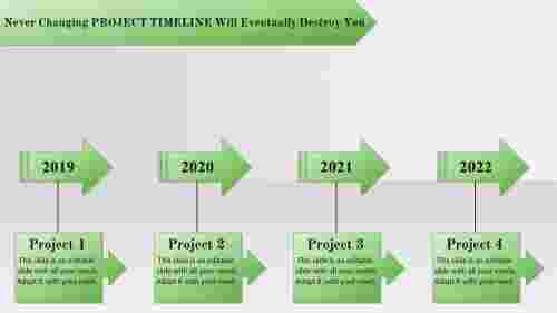 statistical project plan and timeline