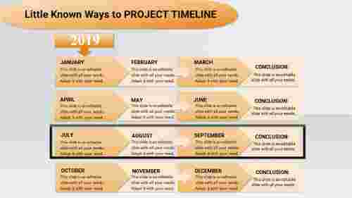 Systematical Project Plan Timeline Powerpoint Template