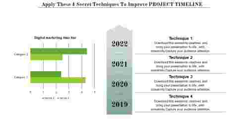 conceptual project plan and timeline