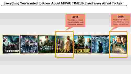 moviepresentationtemplates