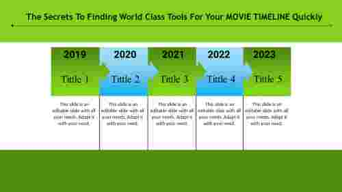 associated timeline powerpoint design