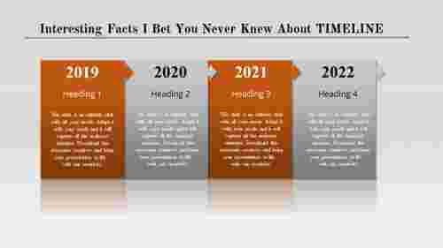 screwed project timeline powerpoint