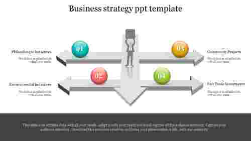 4 CSR Business Strategy PPT Template
