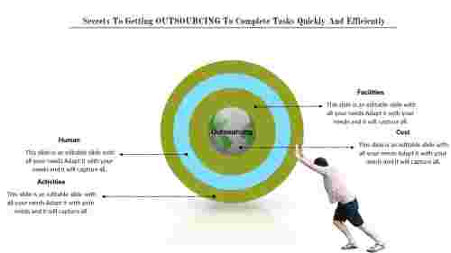 Circular Model Digital Marketing Strategy PPT