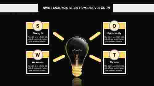 SWOTanalysisdownload-Bulbmodel