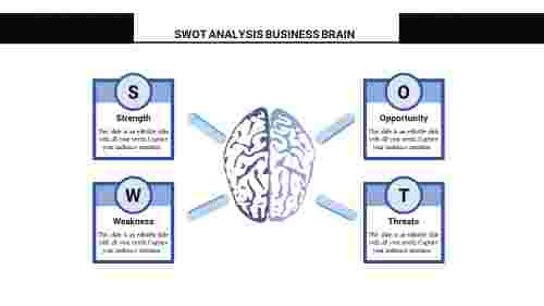 brain based business swot analysis template