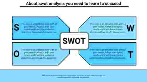 Highlighted business swot analysis template