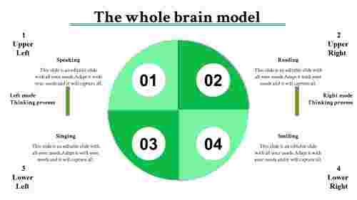 brainpowerpointtemplate