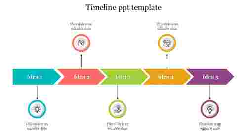 Business ideas timeline PPT template