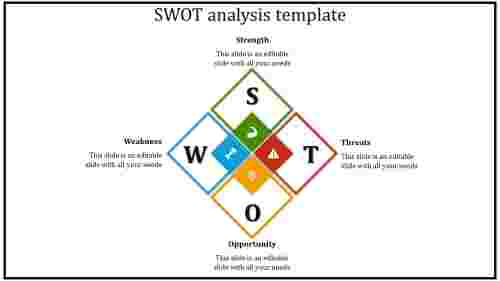 Elementary Swot Analysis Template