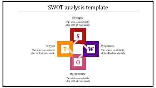 Square shaped Swot Analysis Template
