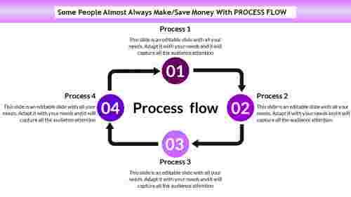 Few Signs You're In Love With Process Flow Chart Template.
