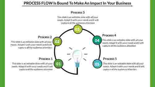 Facts You Never Knew About Process Flow Chart Template.