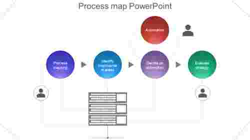 process map powerpoint template