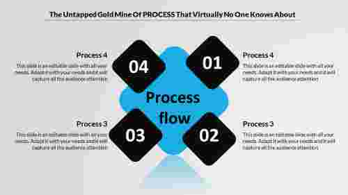 Brilliant Ways To Advertise Process Flow PPT.