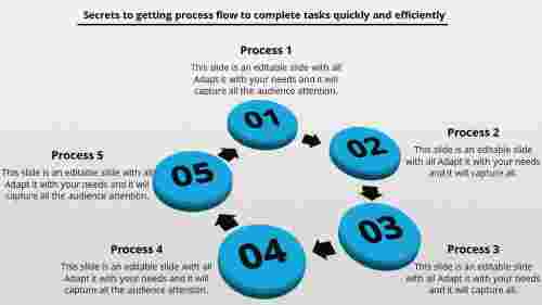 Winning Philosophy For The Process Flow PPT Industry.