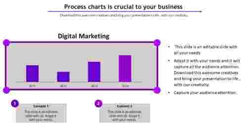 best marketing plan template - Digital Marketing