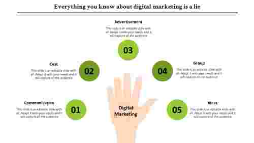 powerpoint presentation on digital marketing-digital -marketing-5-green