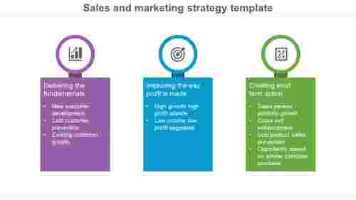 sales And Marketing Strategy Template Presentation Slide