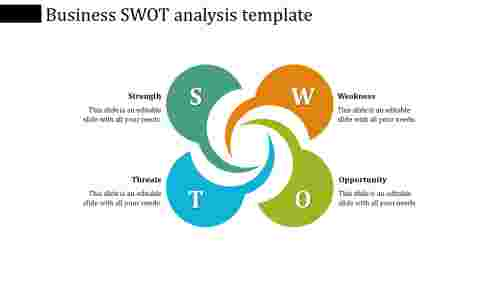 Premium quality business swot analysis template