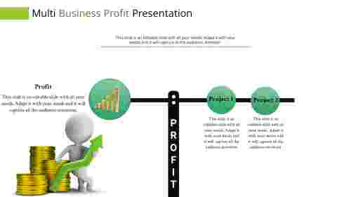 profit and loss presentation in powerp