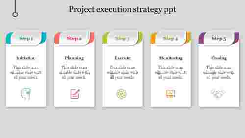 ProjectexecutionstrategyPPTTemplate