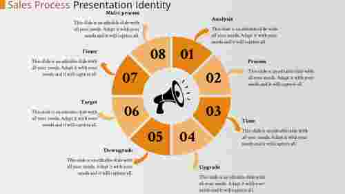Circle model Sales Process Powerpoint Template