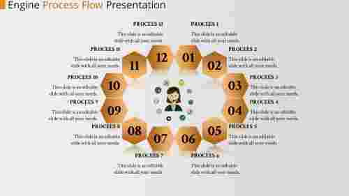 Template powerpoint process flow with hexagon shapes