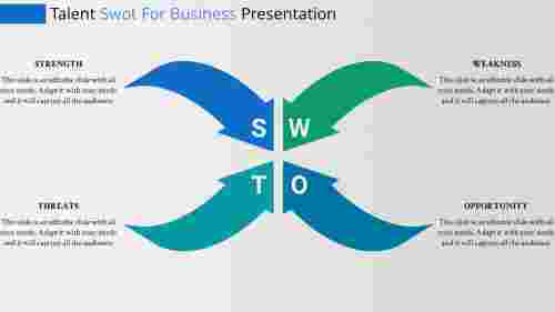 Template SWOT Powerpoint For Douple Wave Effect