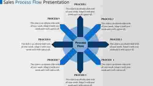 salesprocesspowerpointtemplate
